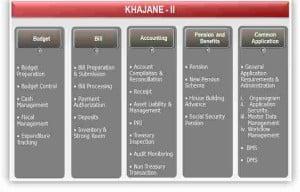 khajane-ii_fig-1