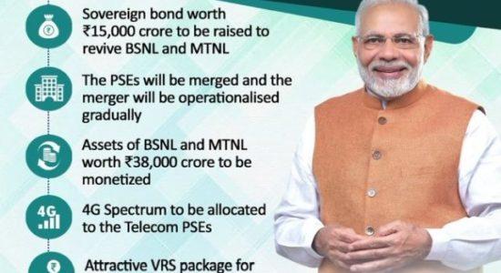 Revival plan of BSNL MTNL
