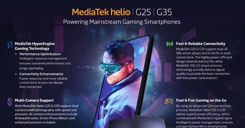 MediaTek Introduces Helio G35 & G25 Gaming Series Chipsets