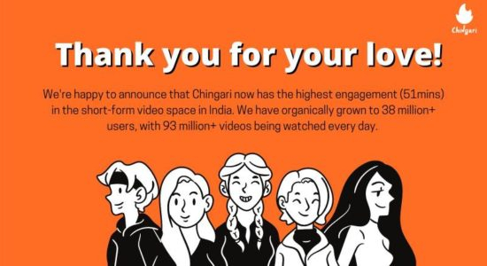 Chingari claims to surpass Snapchat, Facebook