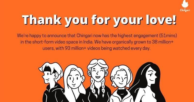 Chingari claims to surpass Snapchat, Facebook