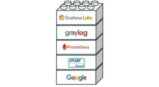 Web 2.0 Tools for Telecom